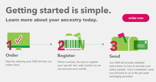 23andme how it work