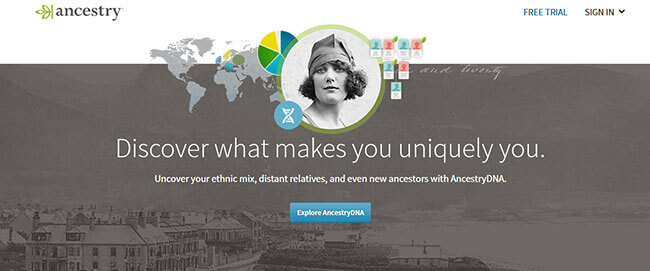 Ancestrydna Review Updated Apr 2019