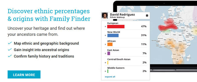 Family Tree DNA Homepage