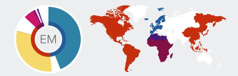 23andMe report