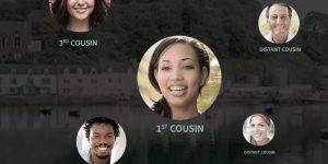 AncestryDNA Accuracy
