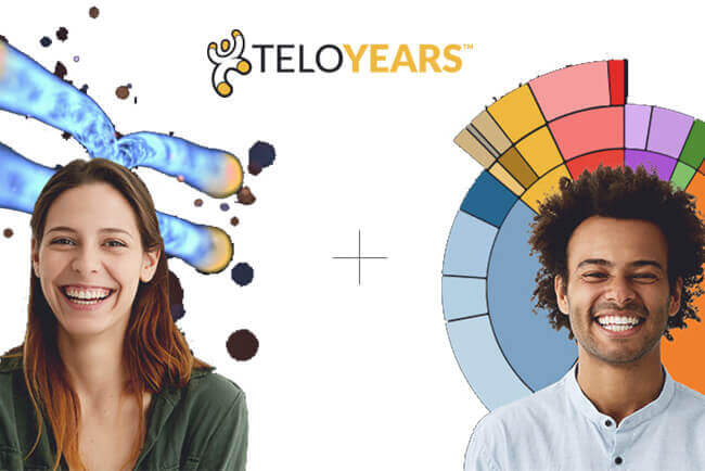 Is TeloYears A Scam