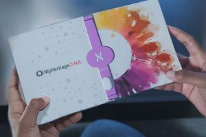 MyHeritage DNA Kit – Whats Inside It