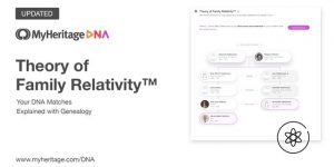 myheritage Theory of Family Relativity